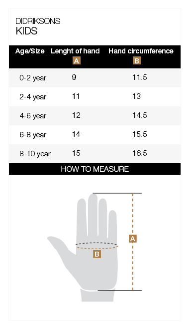 _Size-chart-Didriksons-Kids-Gloves