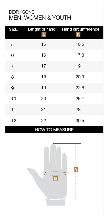 _Size-chart-Didriksons-Men-Women-Youth-gloves